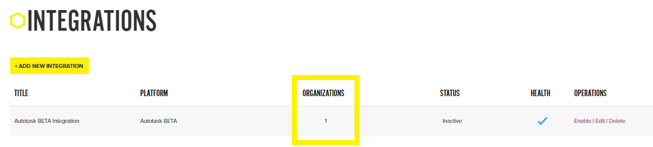 organization_count.PNG